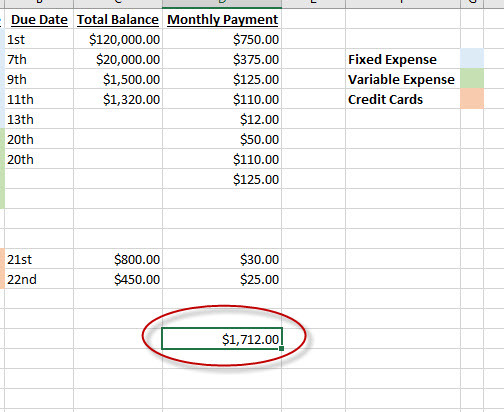 creating a budget to save money